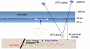 Can ionospheric total electron content be used to predict strong earthquakes? preview 2
